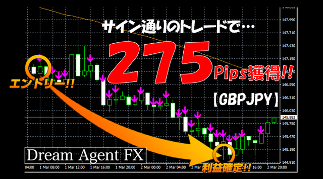 gbpjpy.20180305.png